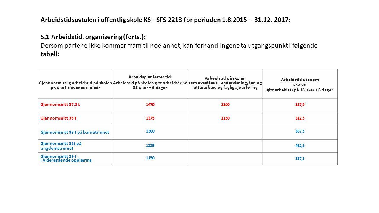 5.1 Arbeidstid, organisering (forts.):