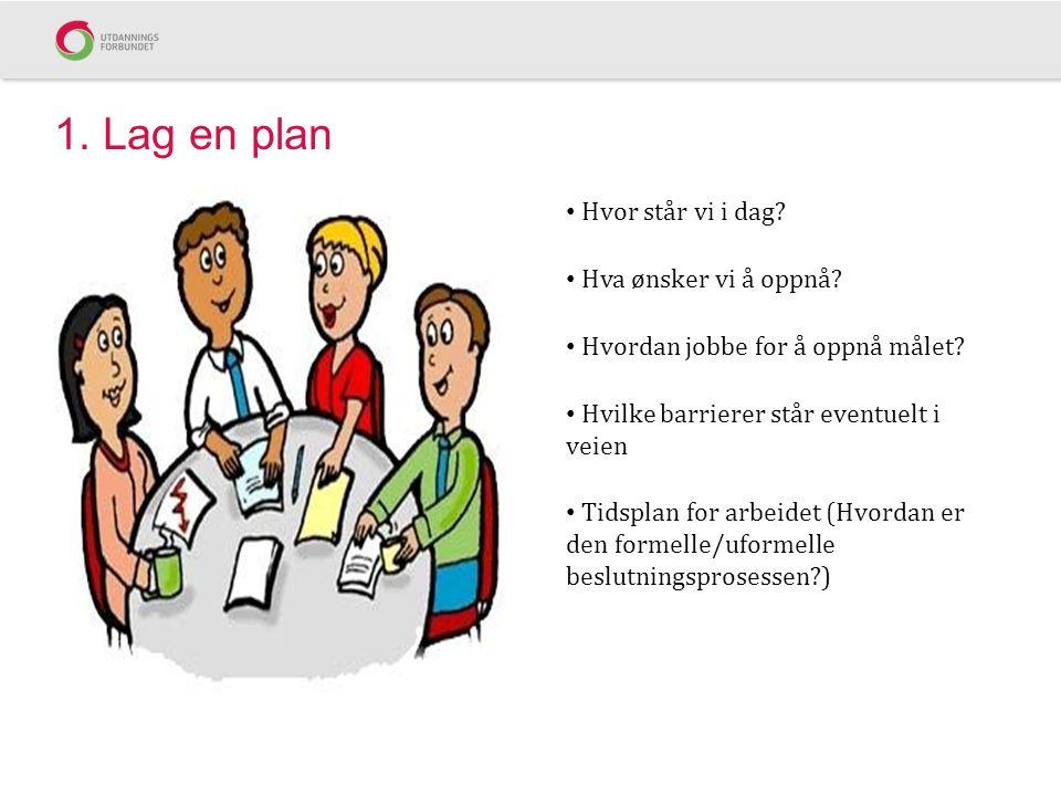 1. Lag en plan Hvor står vi i dag Hva ønsker vi å oppnå