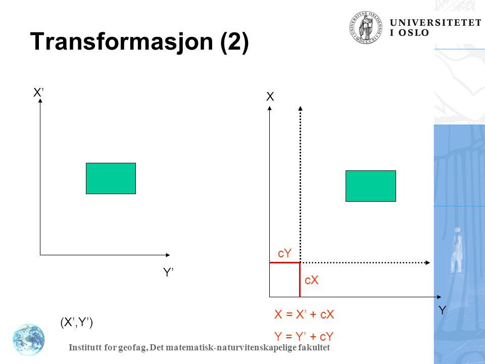 Transformasjon (2) X' X cY Y' cX Y X = X' + cX Y = Y' + cY (X',Y')