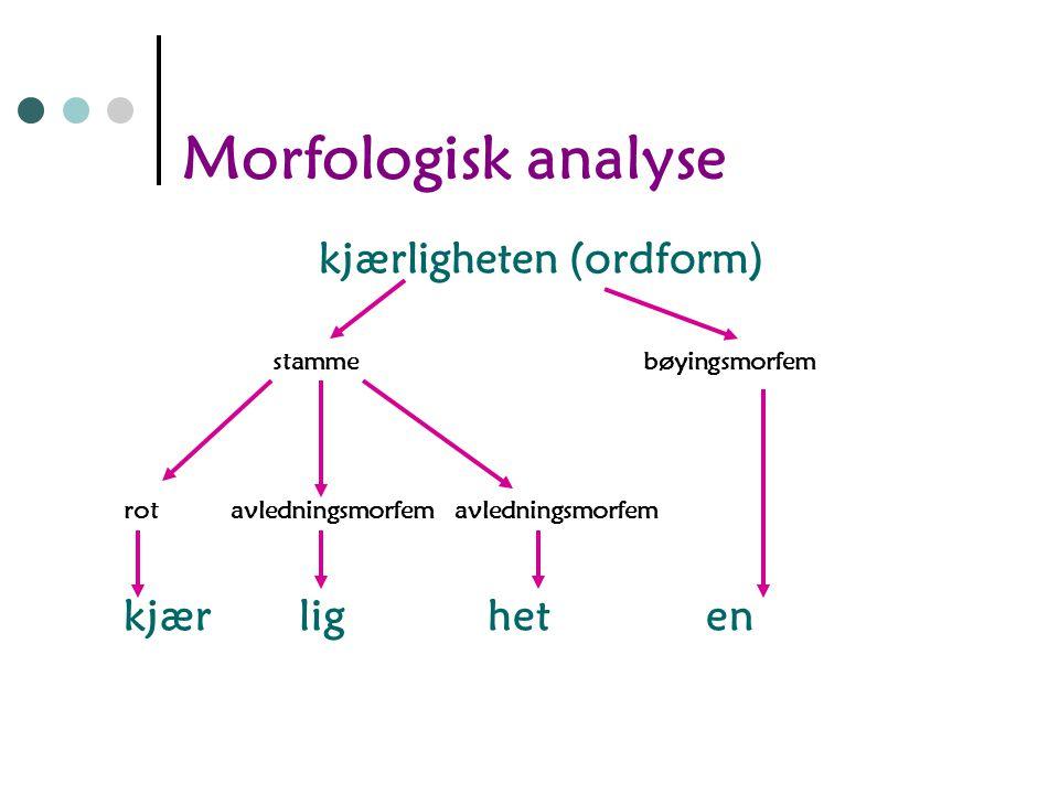 Morfologisk analyse kjærligheten (ordform) kjær lig het en