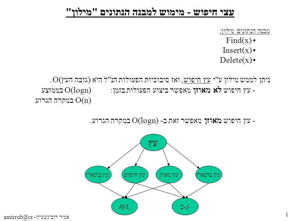 עצי חיפוש - מימוש למבנה הנתונים מילון