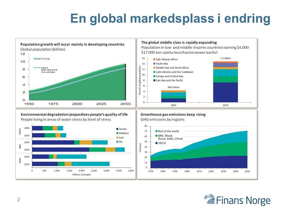 En global markedsplass i endring