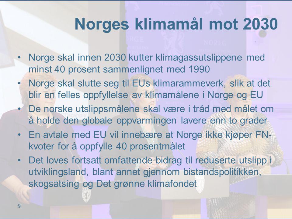 Norges klimamål mot 2030 Norge skal innen 2030 kutter klimagassutslippene med minst 40 prosent sammenlignet med 1990.