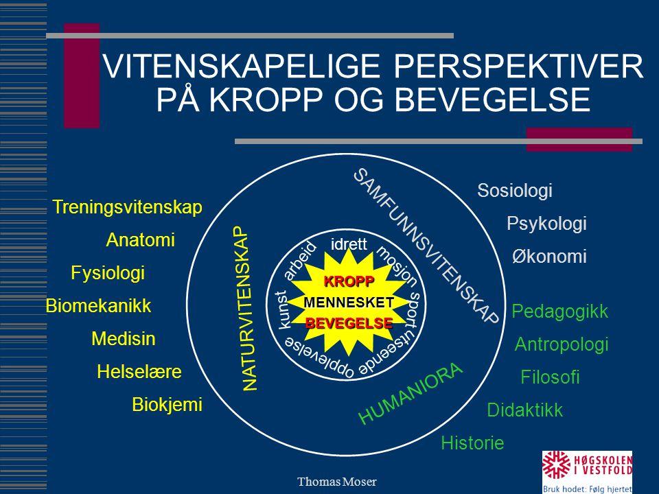 VITENSKAPELIGE PERSPEKTIVER PÅ KROPP OG BEVEGELSE