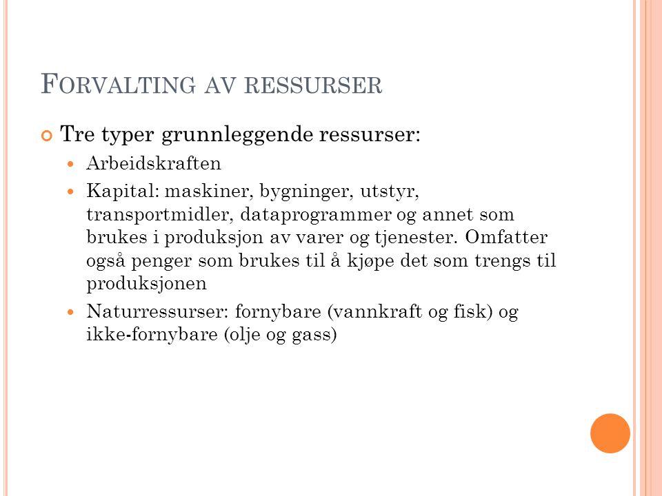 Forvalting av ressurser