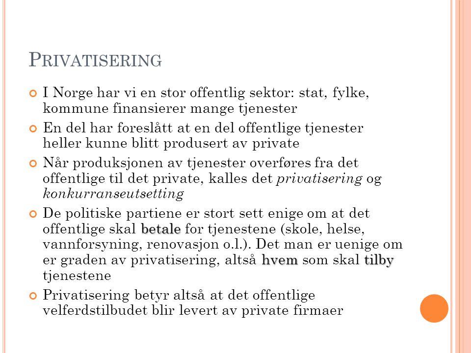 Privatisering I Norge har vi en stor offentlig sektor: stat, fylke, kommune finansierer mange tjenester.