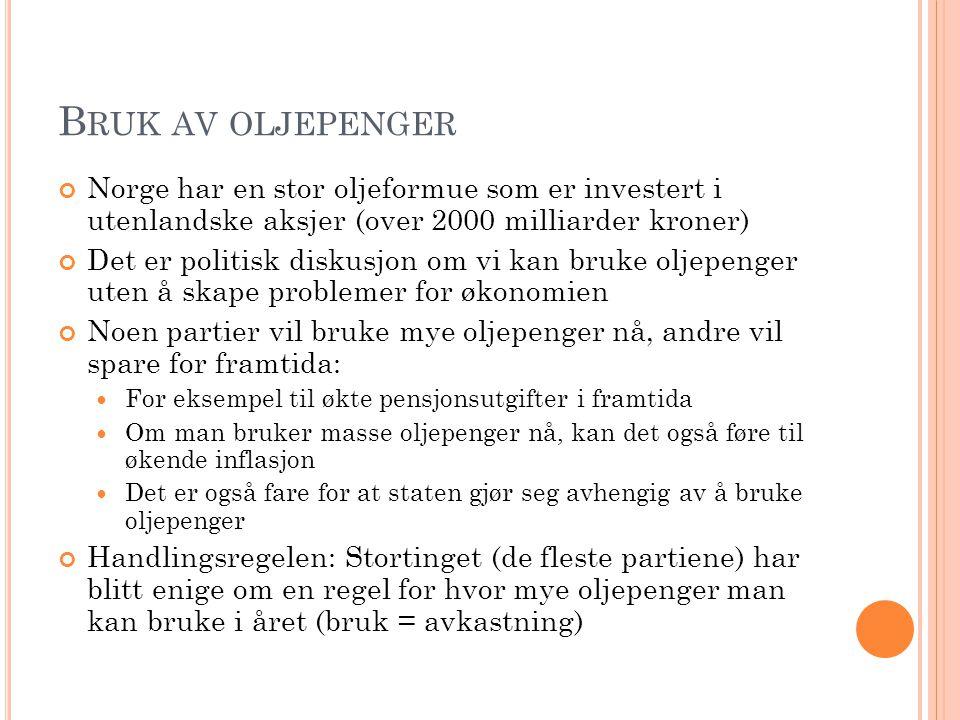 Bruk av oljepenger Norge har en stor oljeformue som er investert i utenlandske aksjer (over 2000 milliarder kroner)