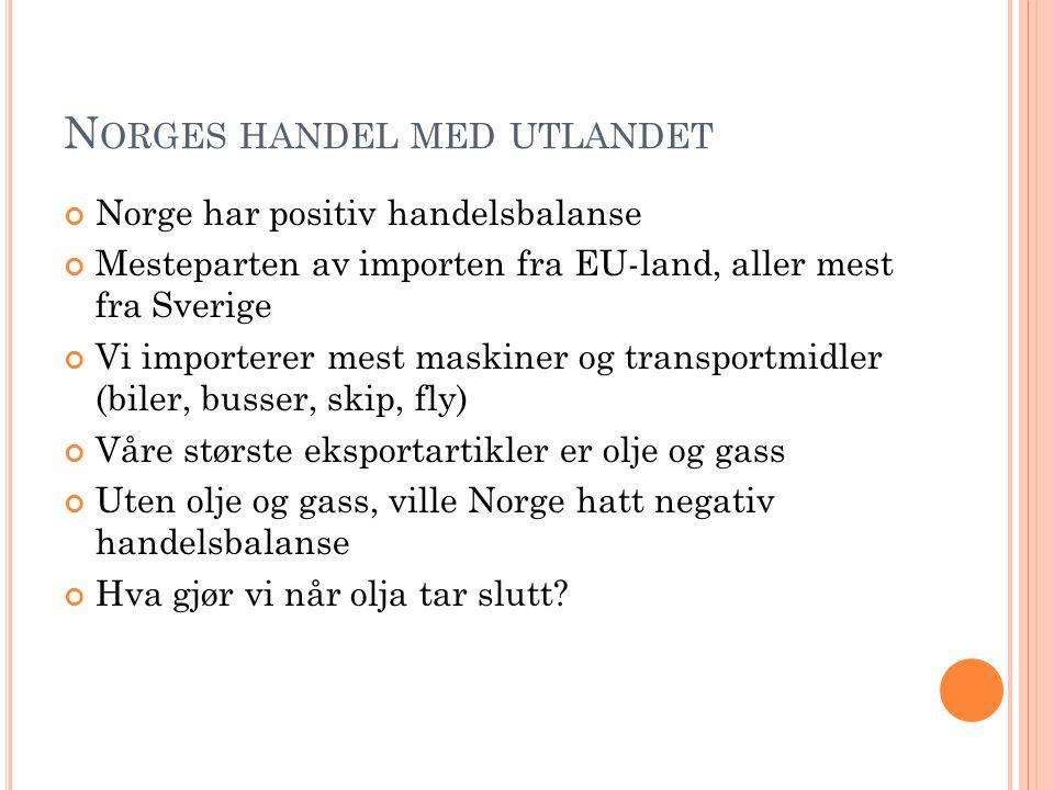 Norges handel med utlandet