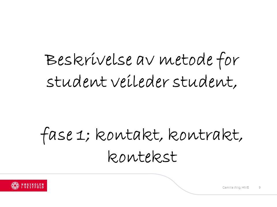 Beskrivelse av metode for student veileder student, fase 1; kontakt, kontrakt, kontekst