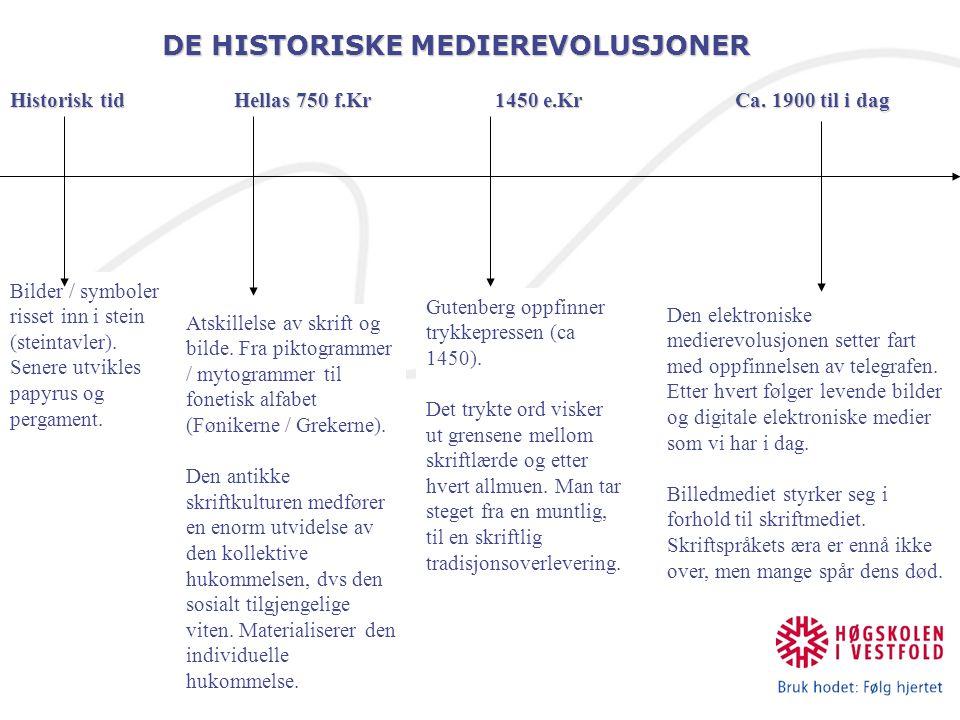 DE HISTORISKE MEDIEREVOLUSJONER