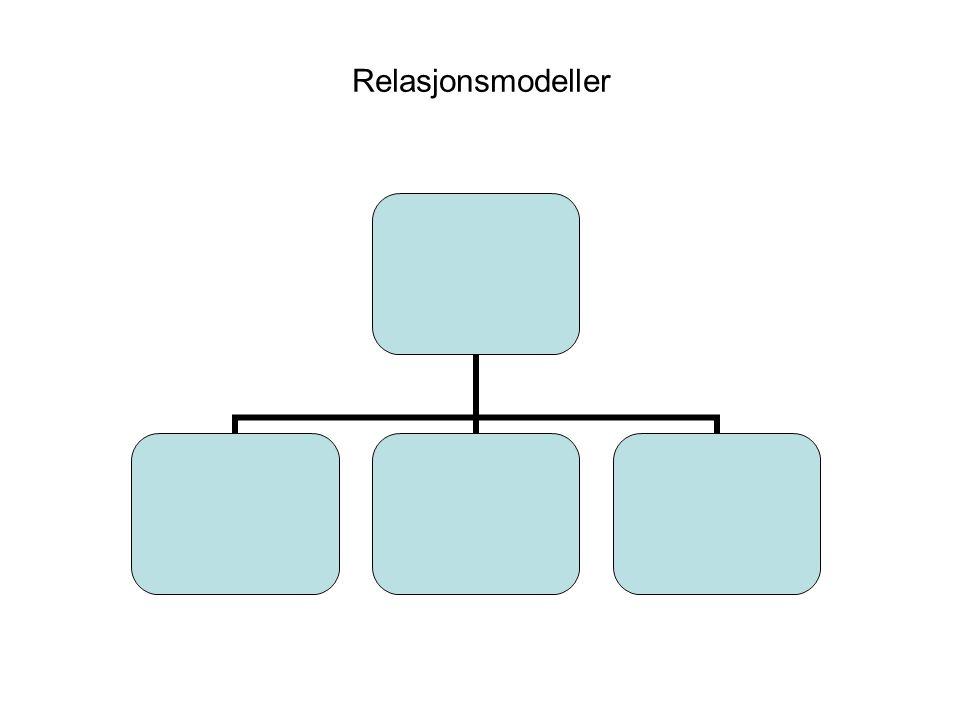 Relasjonsmodeller