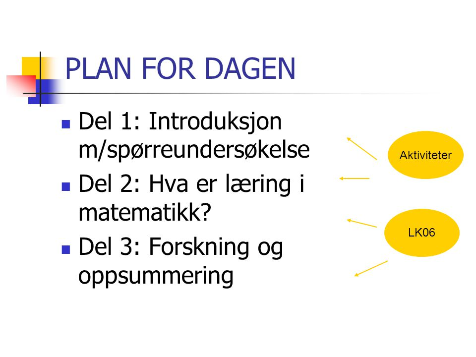 PLAN FOR DAGEN Del 1: Introduksjon m/spørreundersøkelse
