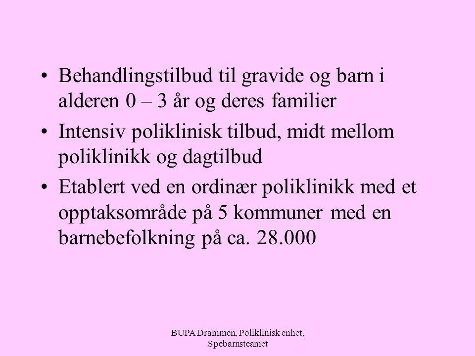 BUPA Drammen, Poliklinisk enhet, Spebarnsteamet