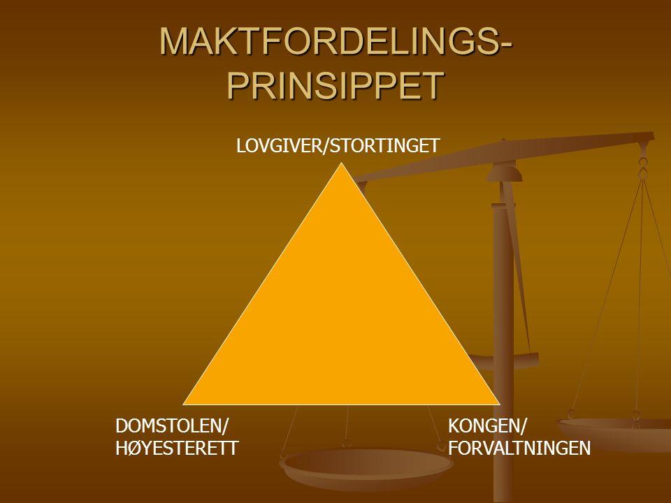 MAKTFORDELINGS- PRINSIPPET