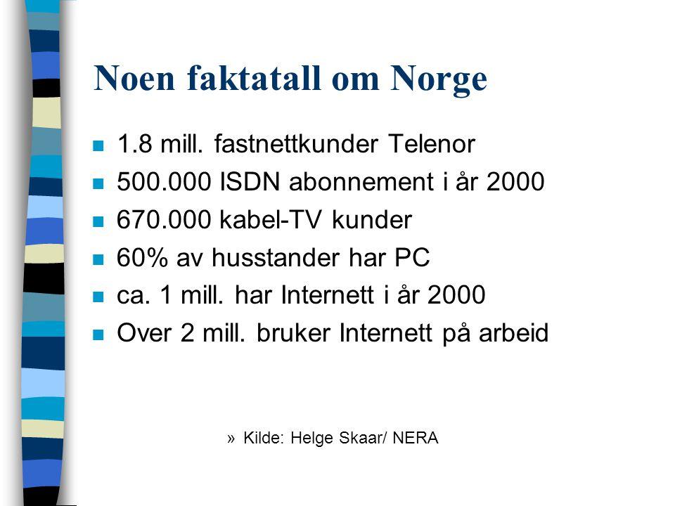 Noen faktatall om Norge