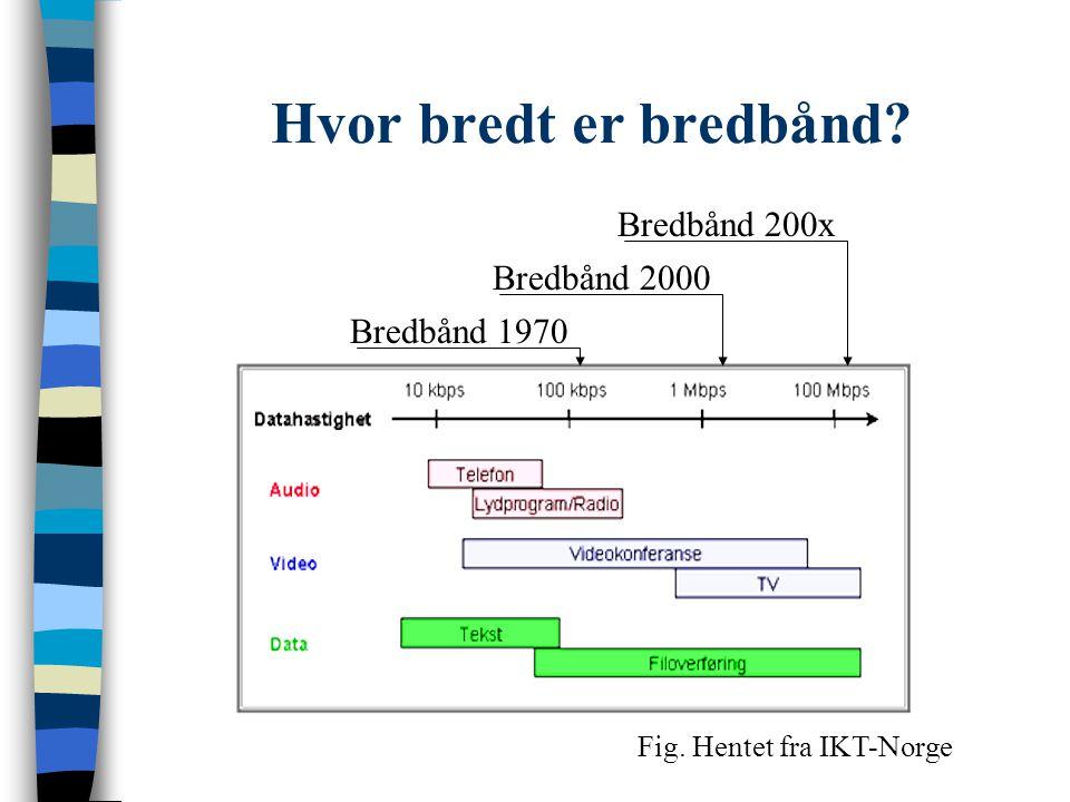 Hvor bredt er bredbånd Bredbånd 200x Bredbånd 2000 Bredbånd 1970