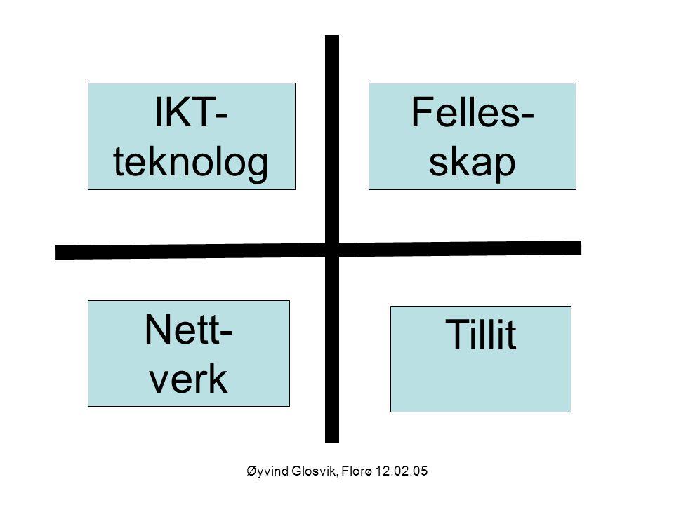 IKT- teknolog Felles-skap Nett- verk Tillit