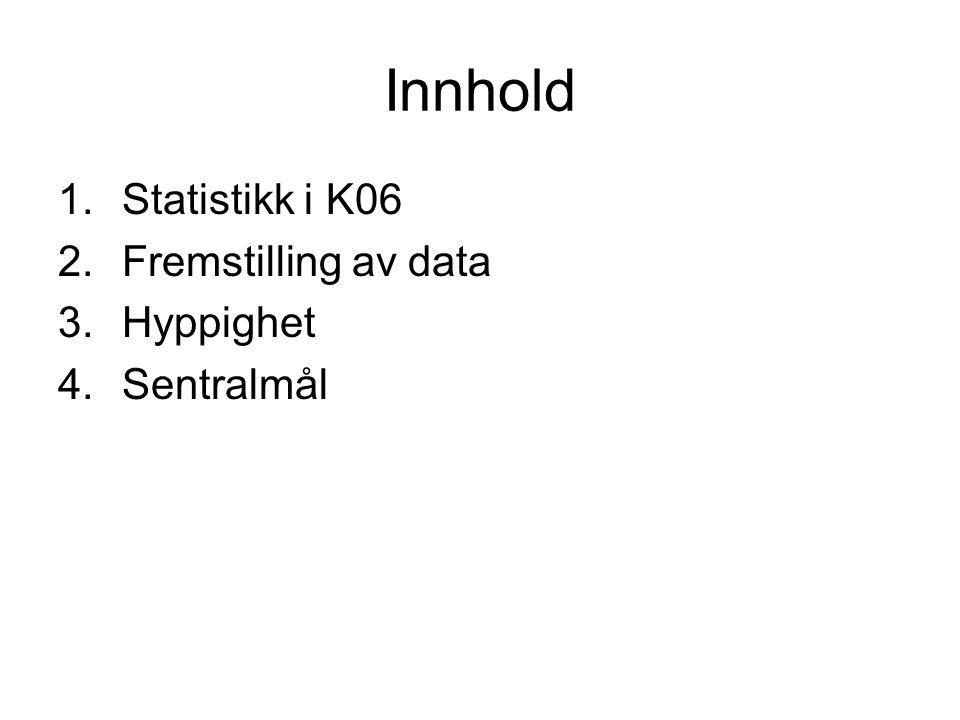 Innhold Statistikk i K06 Fremstilling av data Hyppighet Sentralmål