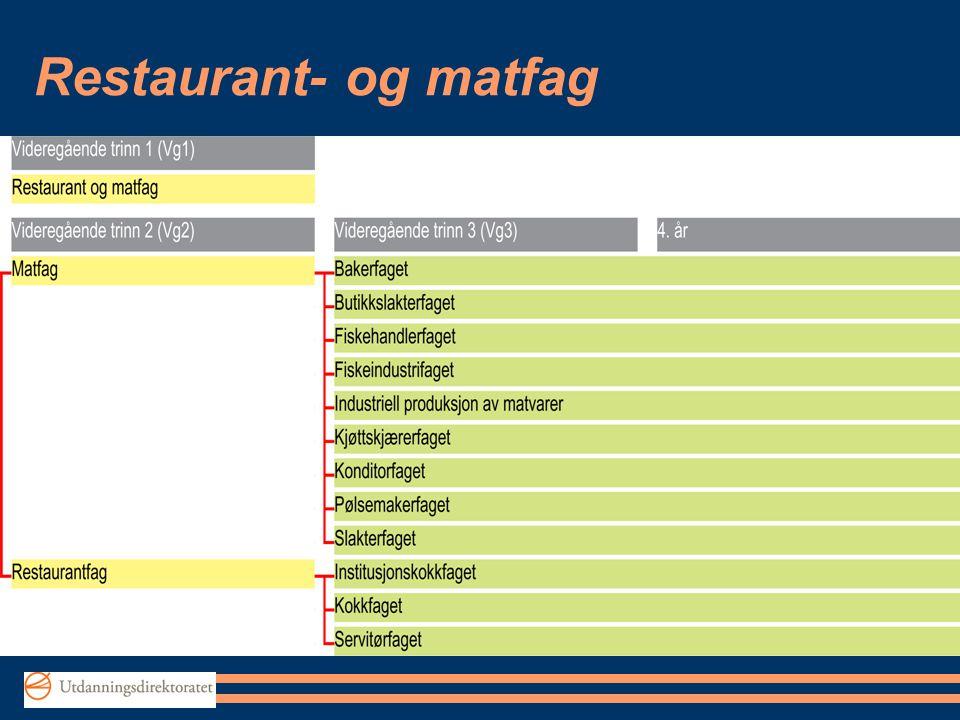 Restaurant- og matfag 24