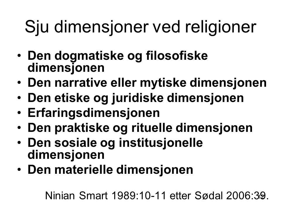 Sju dimensjoner ved religioner