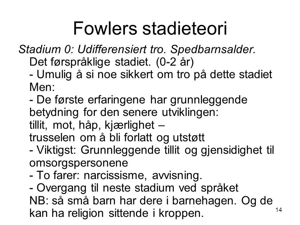 Fowlers stadieteori
