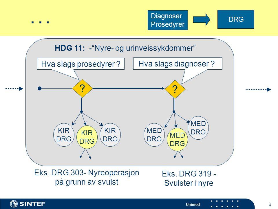. . . HDG 11: - Nyre- og urinveissykdommer Hva slags prosedyrer