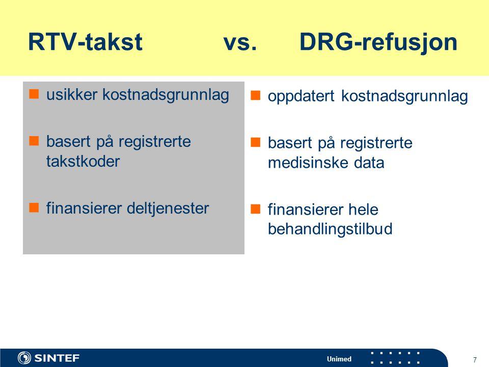 RTV-takst vs. DRG-refusjon