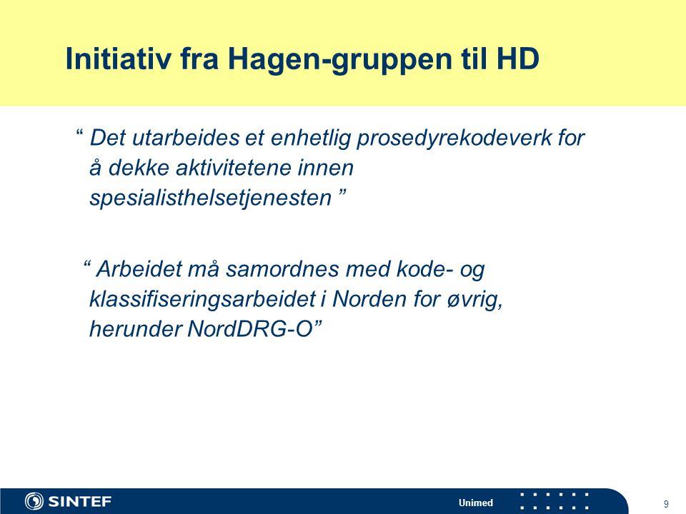 Initiativ fra Hagen-gruppen til HD
