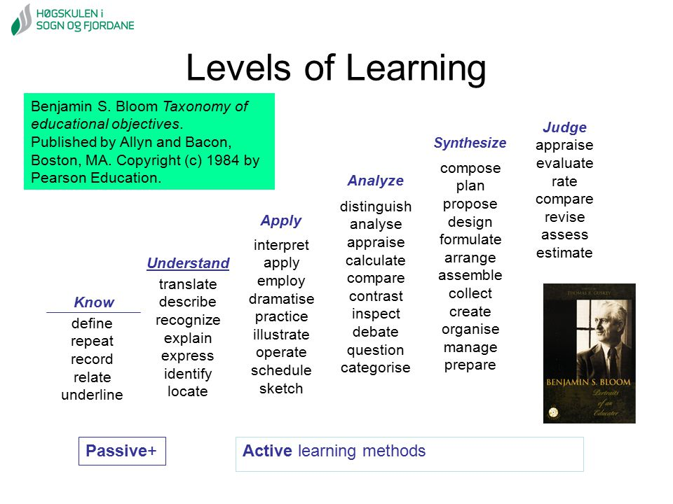 Levels of Learning Passive+ Active learning methods Know Understand