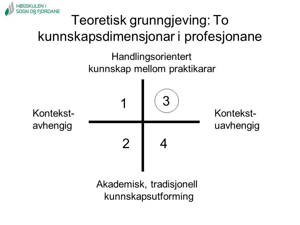 Teoretisk grunngjeving: To kunnskapsdimensjonar i profesjonane