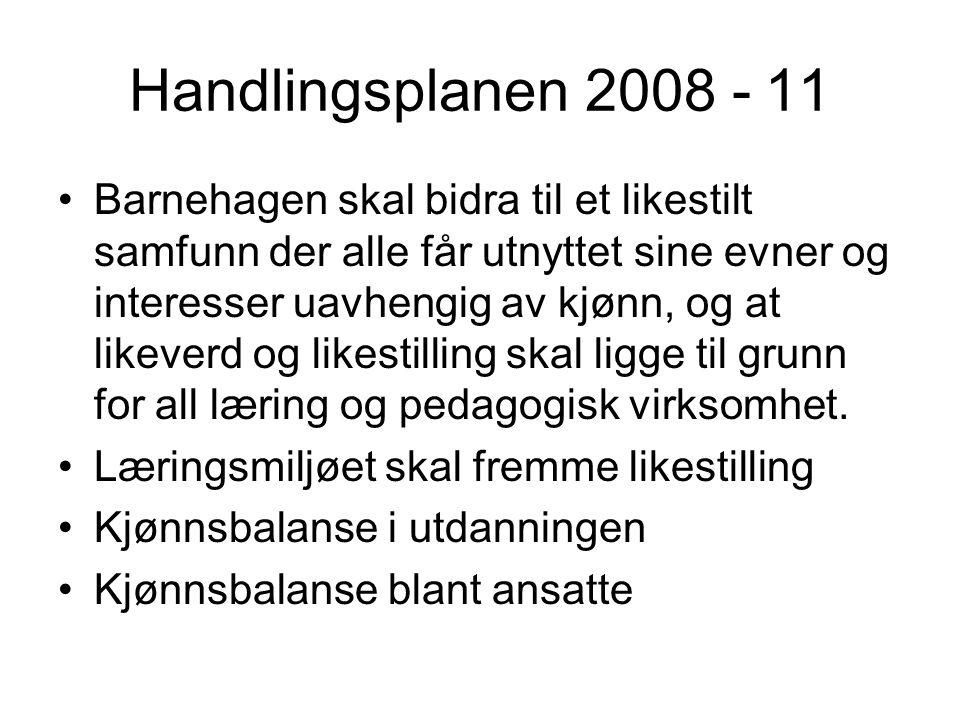 Handlingsplanen 2008 - 11