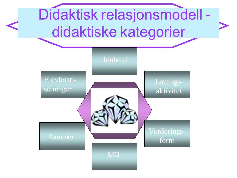 Didaktisk relasjonsmodell - didaktiske kategorier