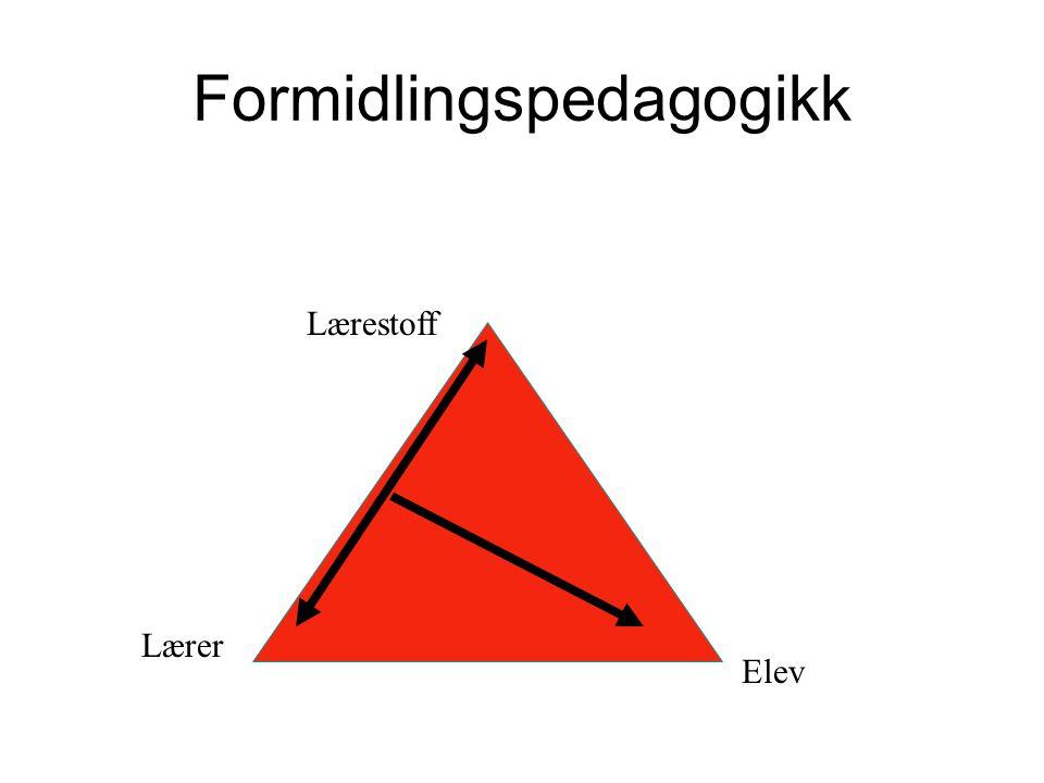 Formidlingspedagogikk
