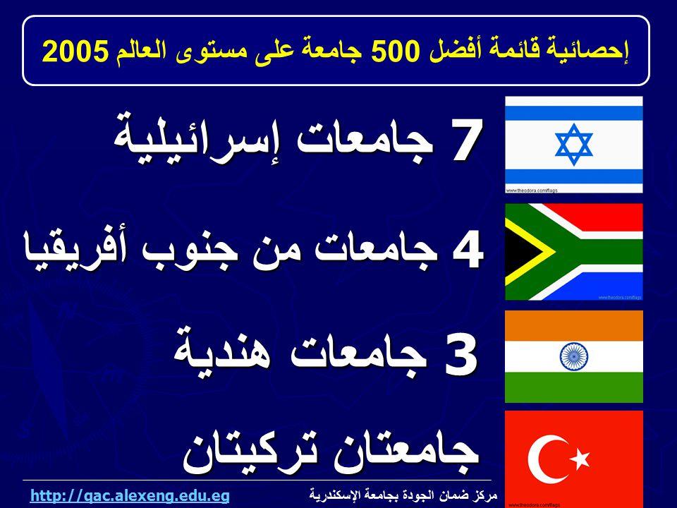 إحصائية قائمة أفضل 500 جامعة على مستوى العالم 2005