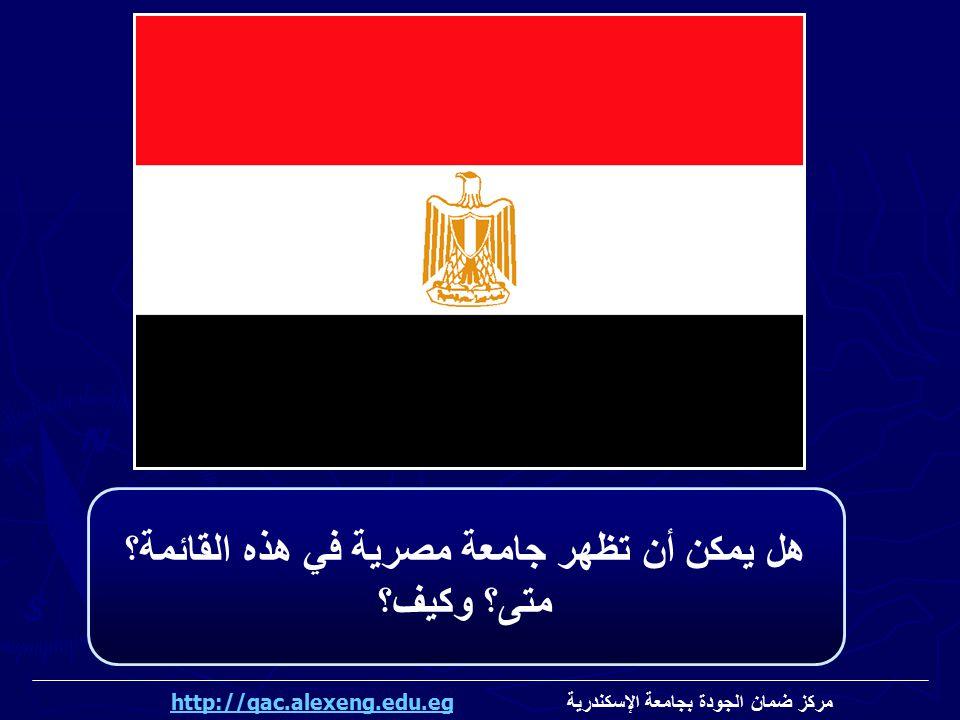هل يمكن أن تظهر جامعة مصرية في هذه القائمة؟