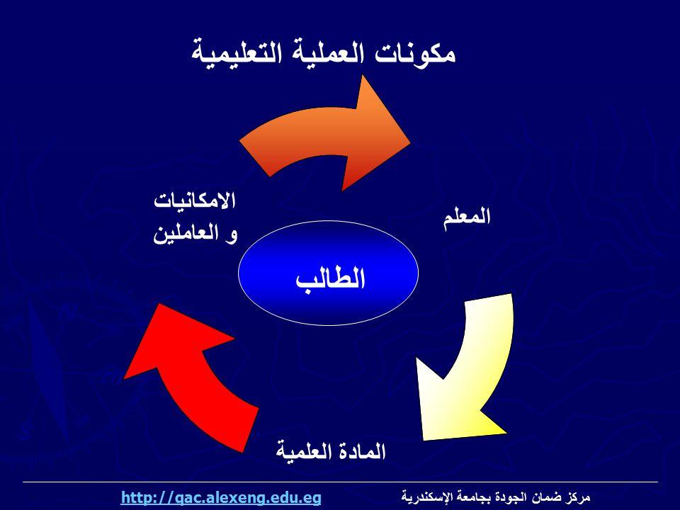 مكونات العملية التعليمية