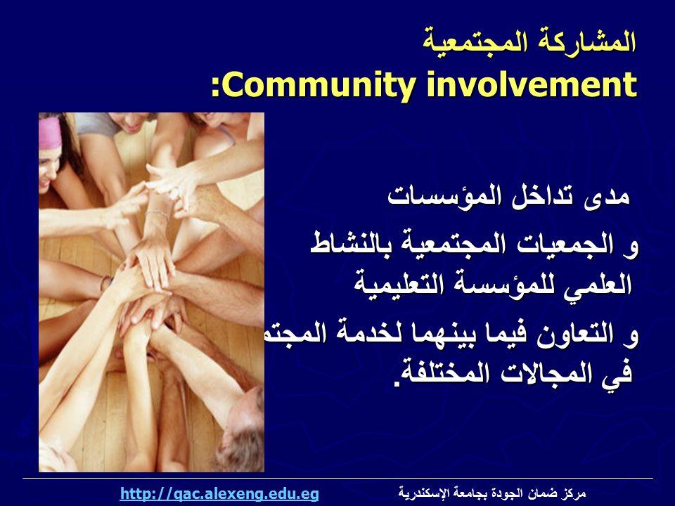 :Community involvement