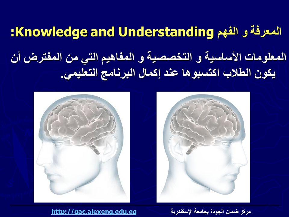 المعرفة و الفهم :Knowledge and Understanding