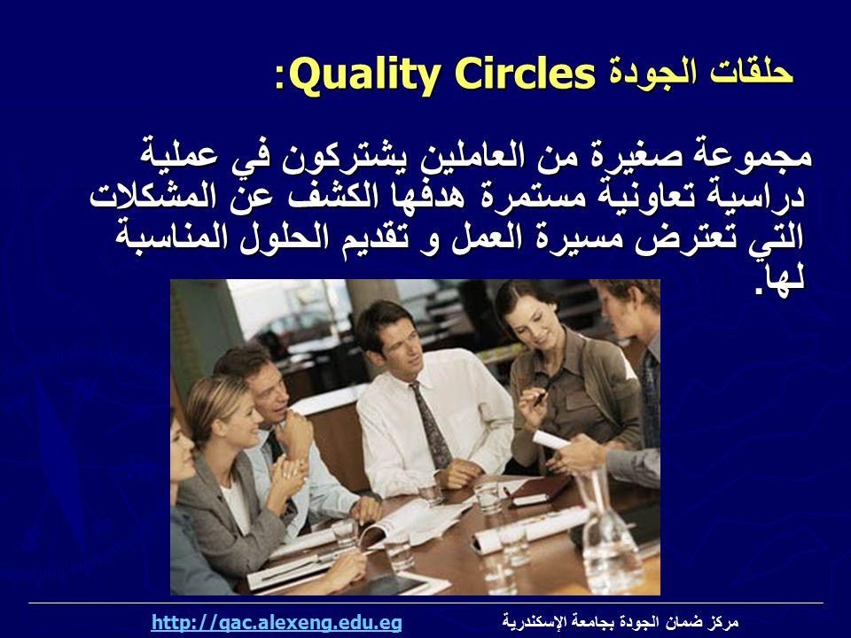 حلقات الجودة Quality Circles: