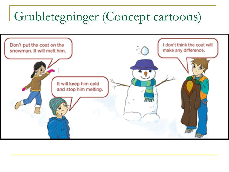 Grubletegninger (Concept cartoons)