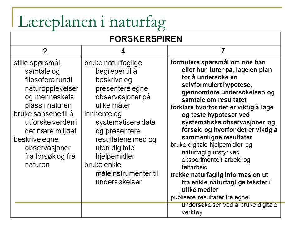 Læreplanen i naturfag FORSKERSPIREN 2. 4. 7.