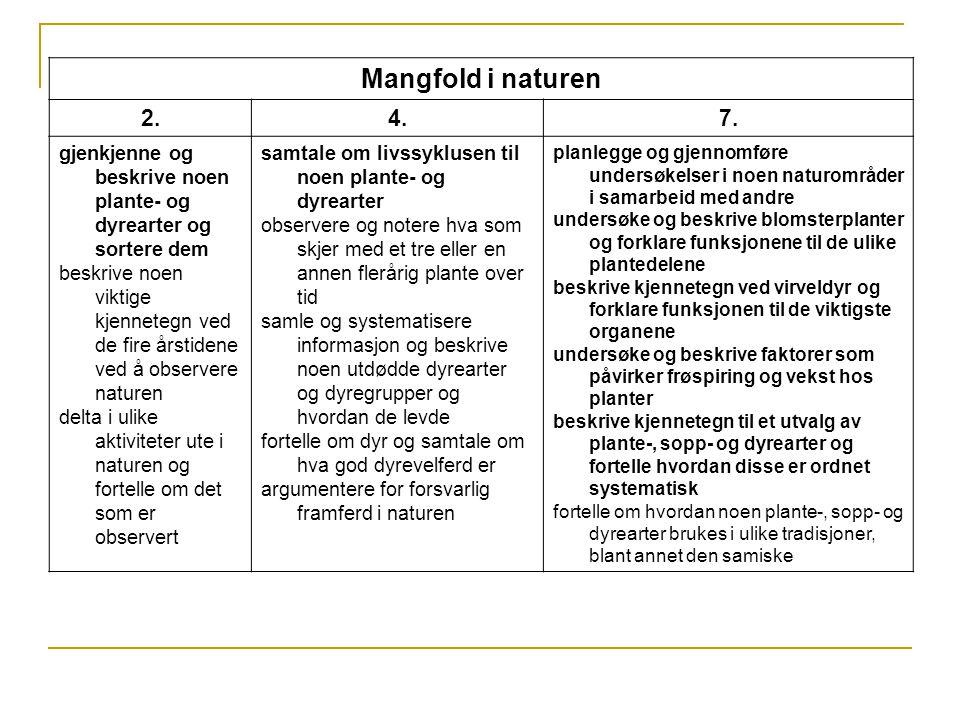 Mangfold i naturen 2. 4. 7. gjenkjenne og beskrive noen plante- og dyrearter og sortere dem.