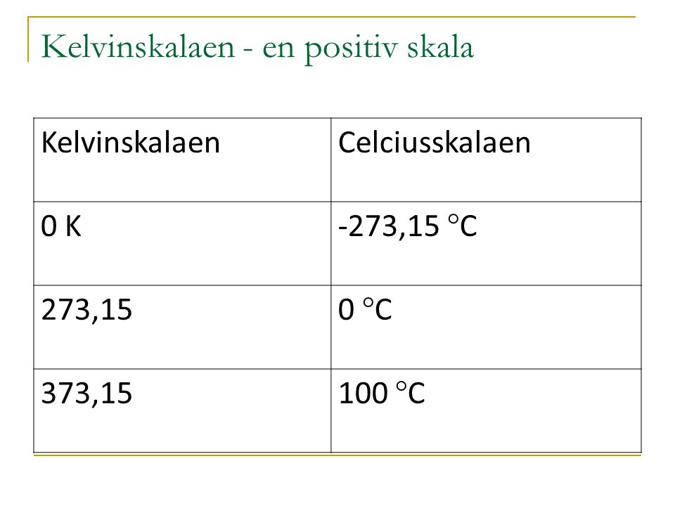 Kelvinskalaen - en positiv skala