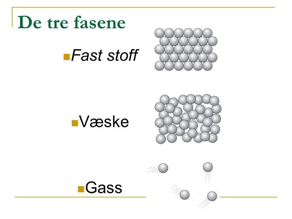 De tre fasene Fast stoff Væske Gass