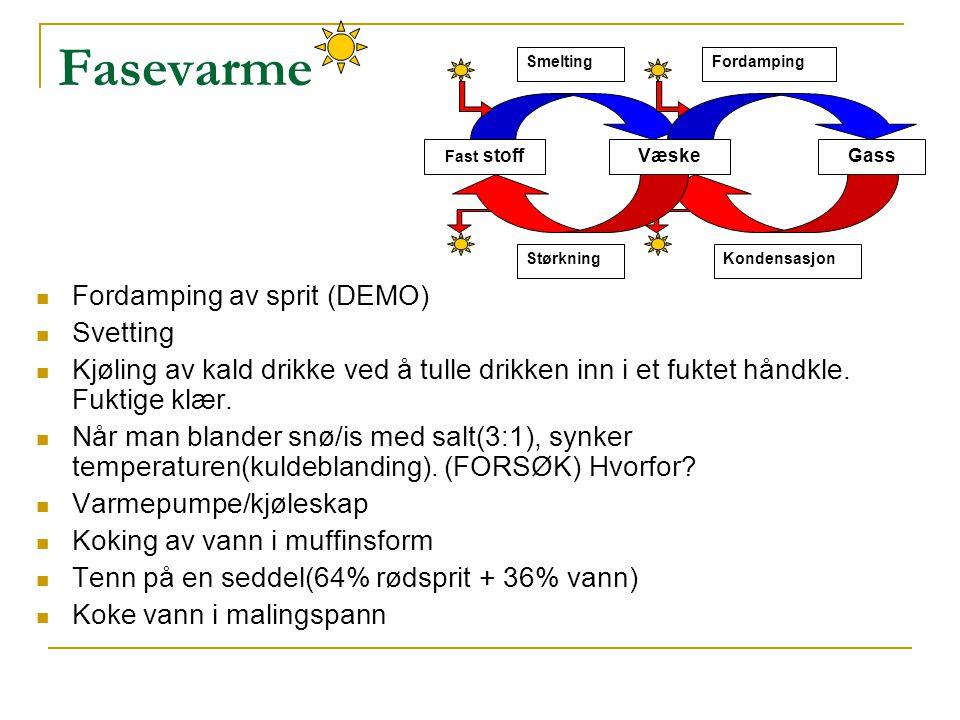 Fasevarme Fordamping av sprit (DEMO) Svetting