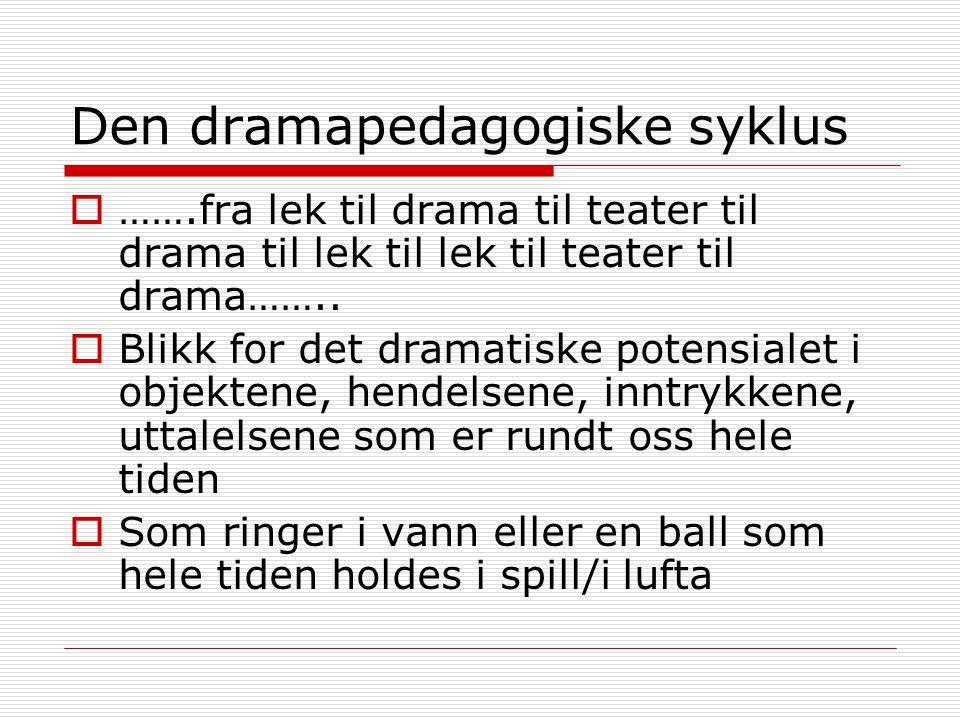 Den dramapedagogiske syklus