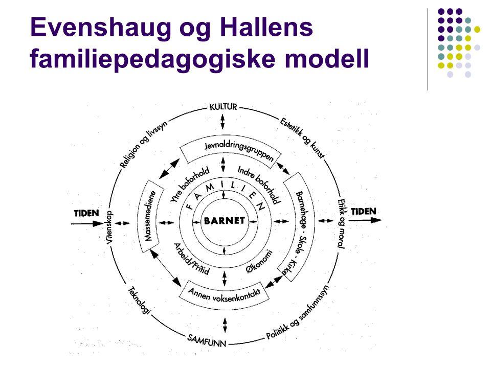 Evenshaug og Hallens familiepedagogiske modell