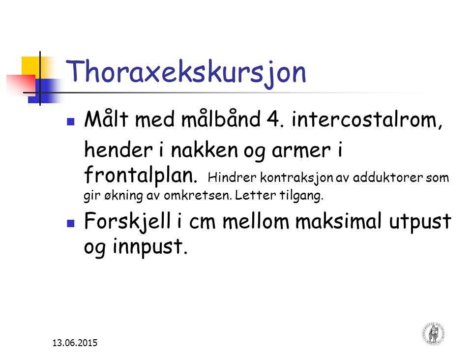 Thoraxekskursjon Målt med målbånd 4. intercostalrom,
