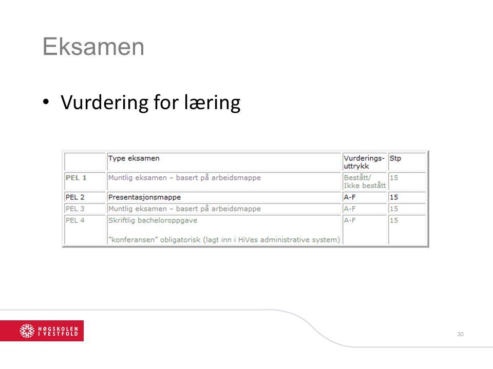 Eksamen Vurdering for læring