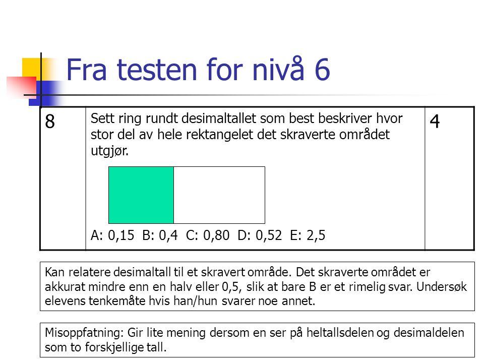Fra testen for nivå 6 8. Sett ring rundt desimaltallet som best beskriver hvor stor del av hele rektangelet det skraverte området utgjør.